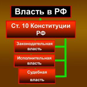 Органы власти Черного Яра