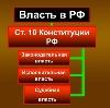 Органы власти в Черном Яре